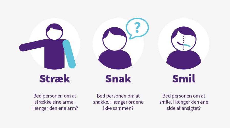 Huskeremse ved symptomer på stroke: Stræk Snak Smil